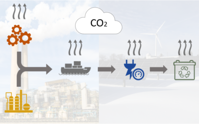 Understand better the Future of Energy and CO2 Paradigm
